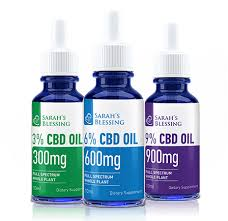Sarah's Blessing CBD Oil – ingredienser – resultat – test